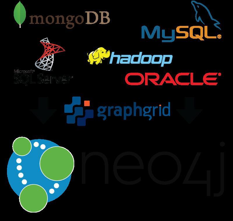 Neo4j Data Pipeline