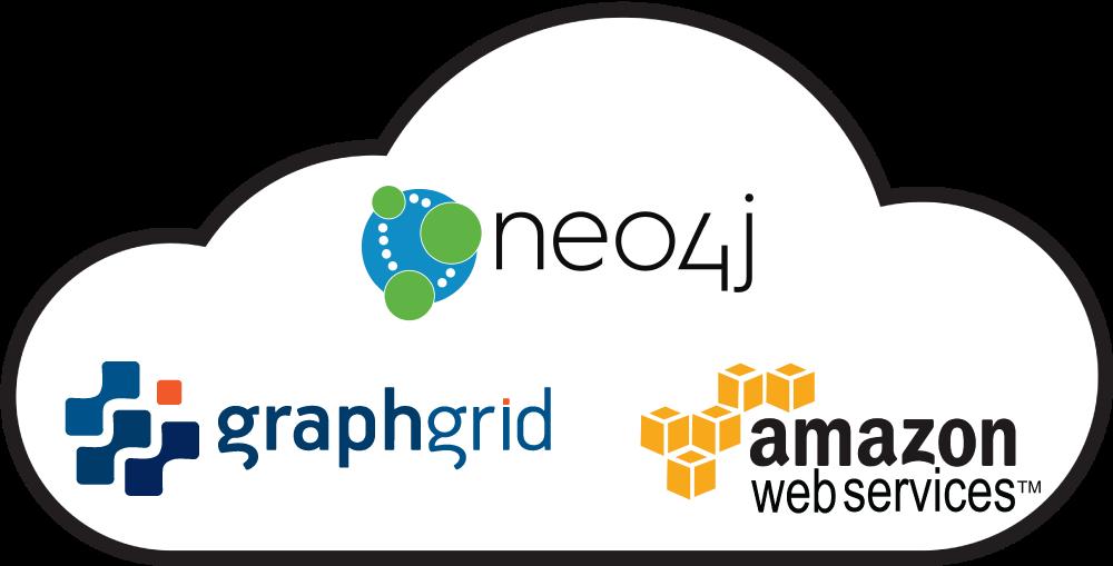 graphgrid-neo4j-aws-cloud