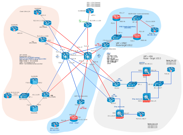 Network and IT operations with Neo4j on GraphGrid