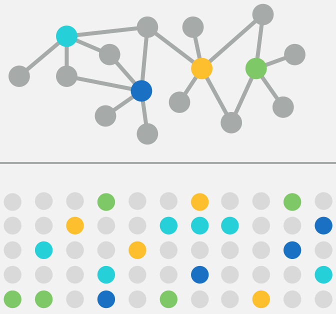 Knowledge Graph with Neo4j on GraphGrid
