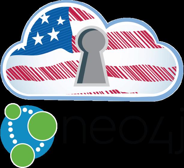 Neo4j Cloud AWS GovCloud